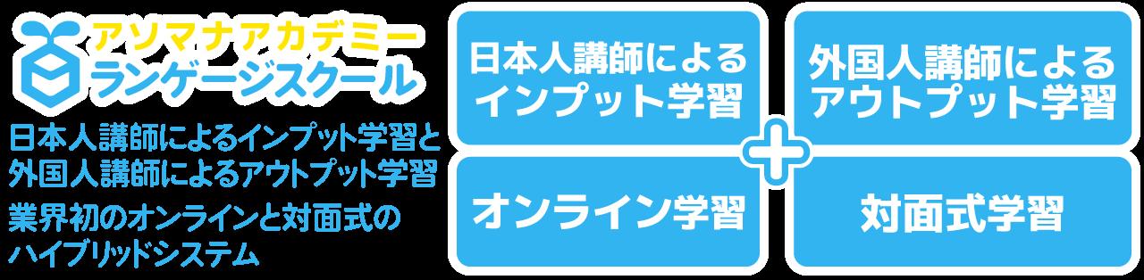 """「アソマナアカデミーランゲージスクール」は日本人講師によるインプット学習+外国人講師によるアウトプット学習の業界初の""""オンラインと対面式のハイブリッドシステム"""""""